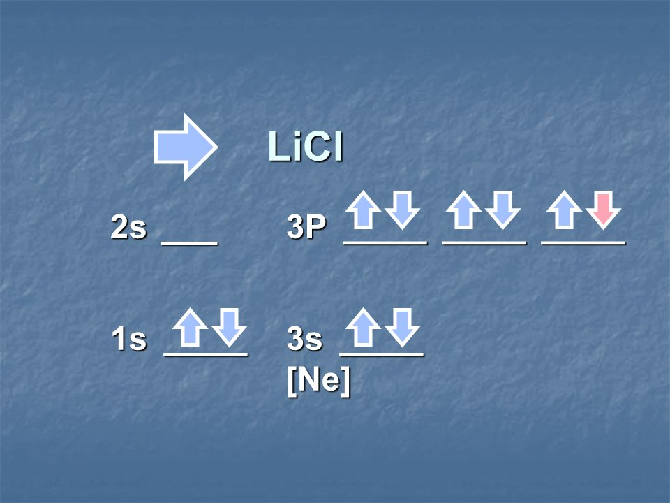 LiCl 2s ___ 3P _____ _____ _____ 1s _____ 3s _____ [Ne]